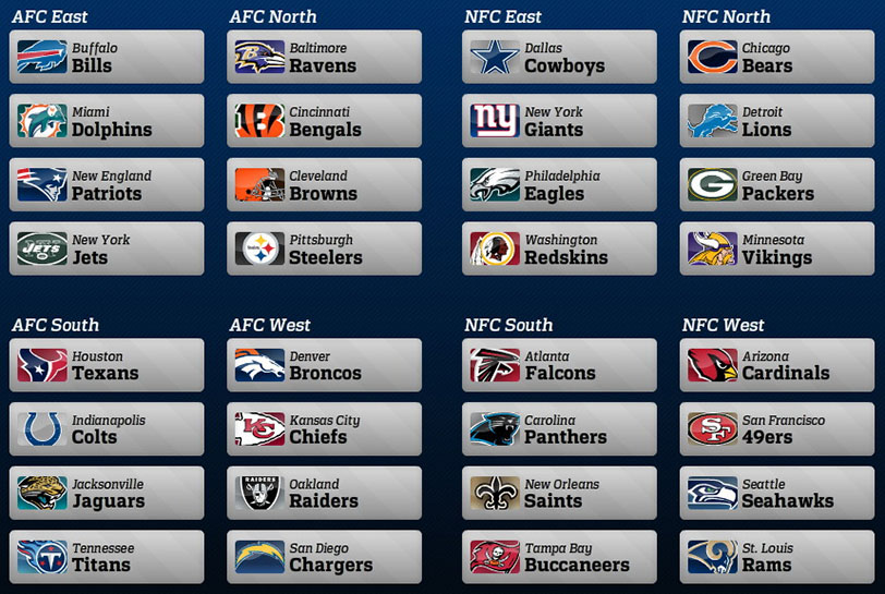 nfl_divisions