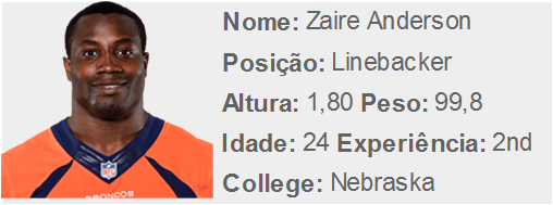 Zaire Anderson
